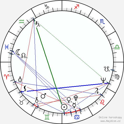 Heli Lääts wikipedie wiki 2017, 2018 horoskop