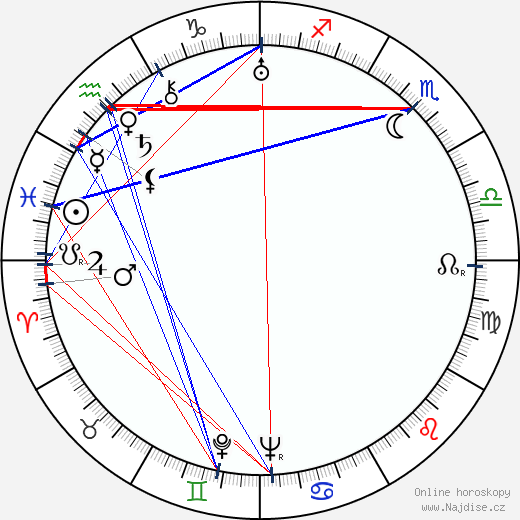 Hellin Kahlia-Matinpalo wikipedie wiki 2018, 2019 horoskop