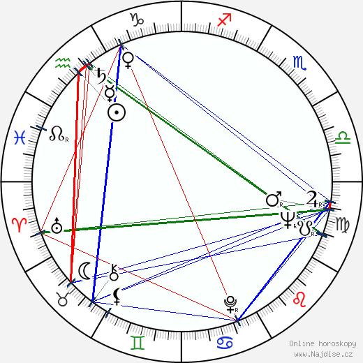 Helmut Dziuba wikipedie wiki 2019, 2020 horoskop