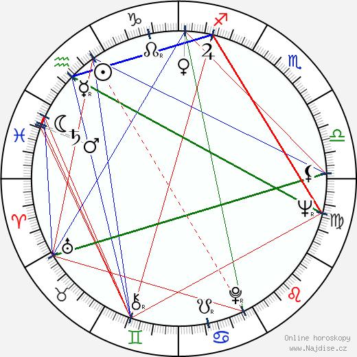 Helmut Förnbacher wikipedie wiki 2018, 2019 horoskop