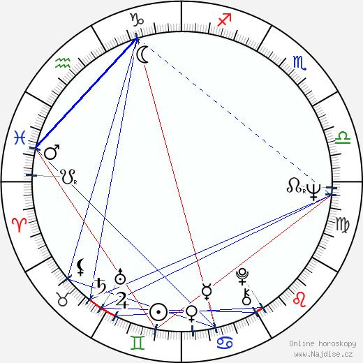 Helmut Krätzig wikipedie wiki 2017, 2018 horoskop