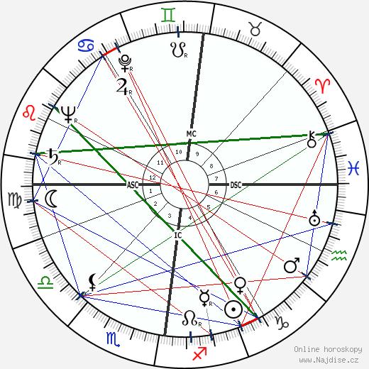 Helmut Schmidt wikipedie wiki 2018, 2019 horoskop