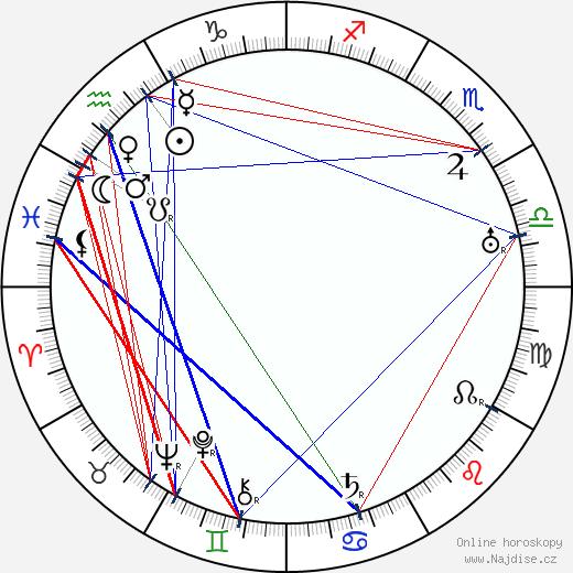 Helvi Kaario wikipedie wiki 2017, 2018 horoskop