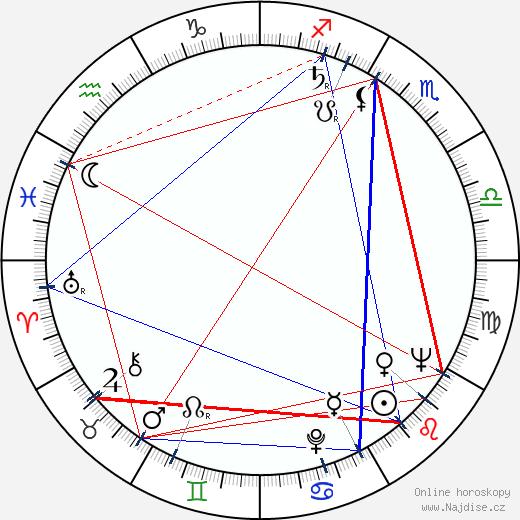 Henning Moritzen wikipedie wiki 2019, 2020 horoskop