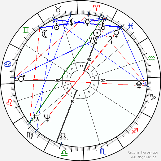 Henri Bertrand wikipedie wiki 2019, 2020 horoskop