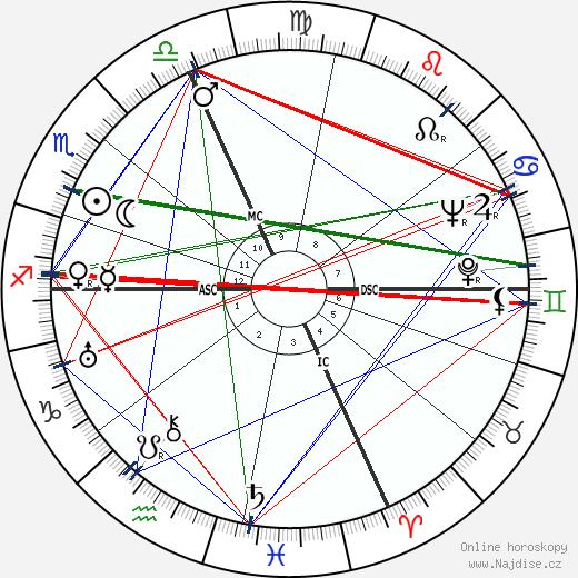 Henri Charrière wikipedie wiki 2017, 2018 horoskop
