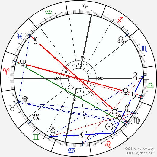 Henri-Constant-Gabriel Pierne wikipedie wiki 2020, 2021 horoskop
