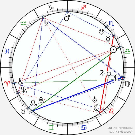 Henri Delannoy wikipedie wiki 2018, 2019 horoskop