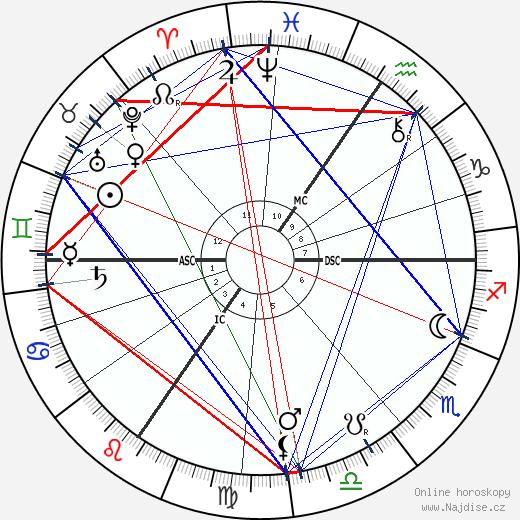 Henri Edmond Cross wikipedie wiki 2019, 2020 horoskop