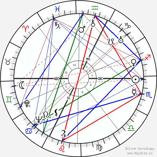 Henri-Georges Clouzot wikipedie wiki 2017, 2018 horoskop
