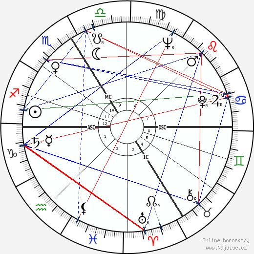 Henri Kagan wikipedie wiki 2018, 2019 horoskop