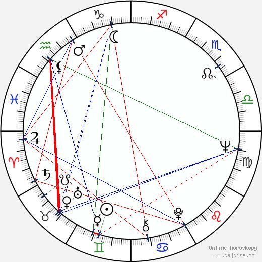 Henri Pachard wikipedie wiki 2019, 2020 horoskop