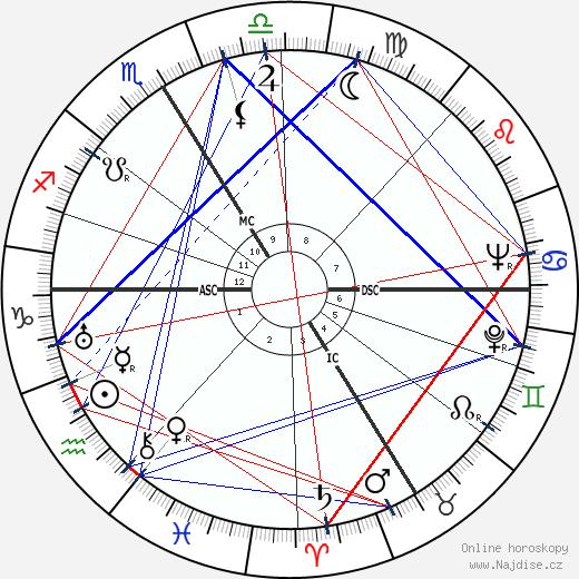 Henri Queffélec wikipedie wiki 2018, 2019 horoskop