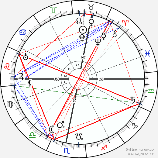Henri Sauvage wikipedie wiki 2018, 2019 horoskop