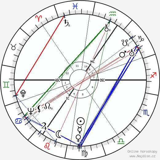 Henri Storck wikipedie wiki 2019, 2020 horoskop