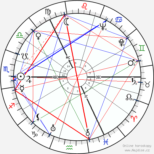 Henri Troyat wikipedie wiki 2018, 2019 horoskop