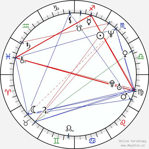 Henrik Dahl wikipedie wiki 2018, 2019 horoskop