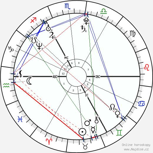 Henry Cavill wikipedie wiki 2018, 2019 horoskop