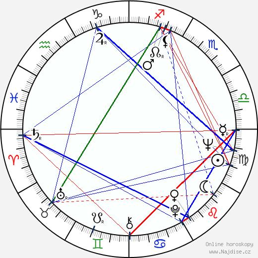 Henry Czarniak wikipedie wiki 2019, 2020 horoskop