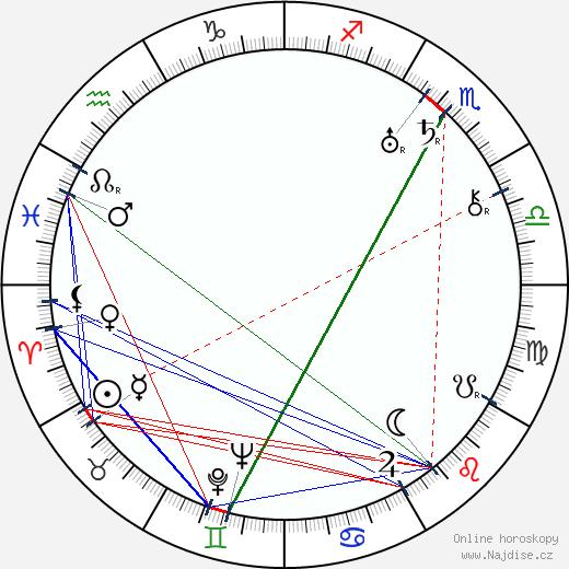 Henry de Montherlant wikipedie wiki 2019, 2020 horoskop