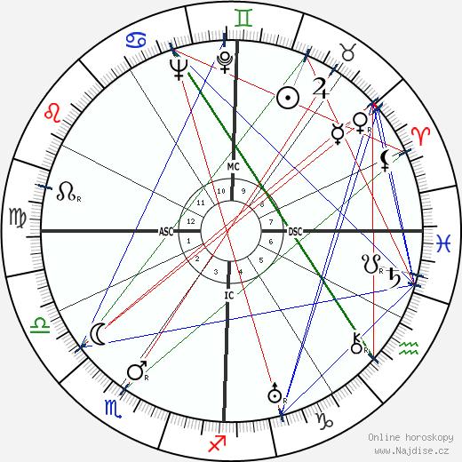Henry Fonda wikipedie wiki 2020, 2021 horoskop