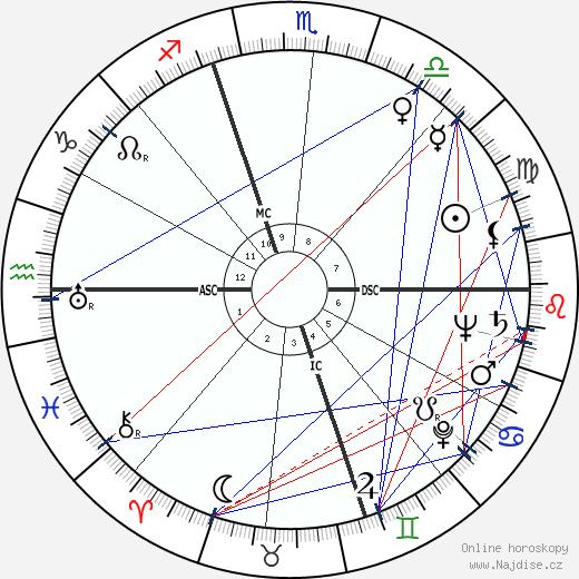 Henry II Ford wikipedie wiki 2019, 2020 horoskop