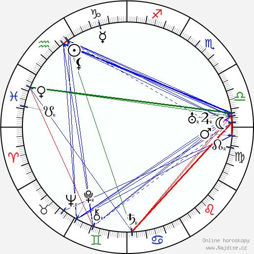 Henry King wikipedie wiki 2019, 2020 horoskop