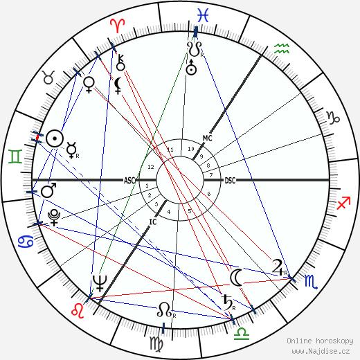 Henry Kissinger wikipedie wiki 2019, 2020 horoskop