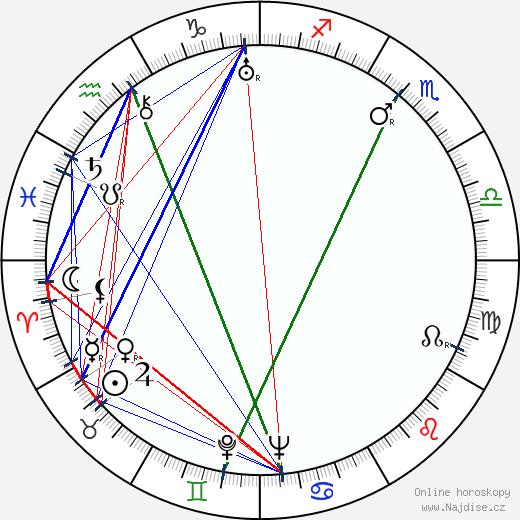 Henry Koster wikipedie wiki 2018, 2019 horoskop