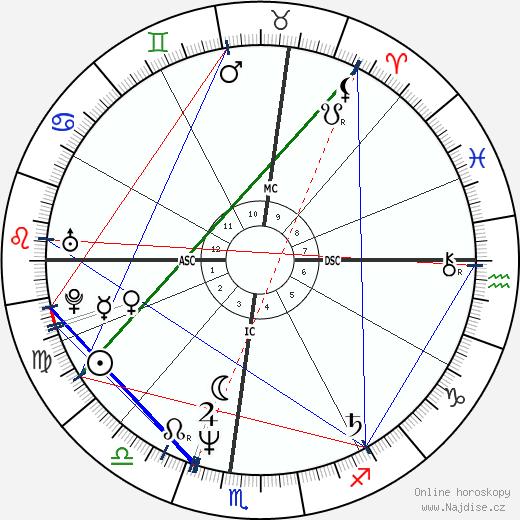 Henry Milligan wikipedie wiki 2020, 2021 horoskop