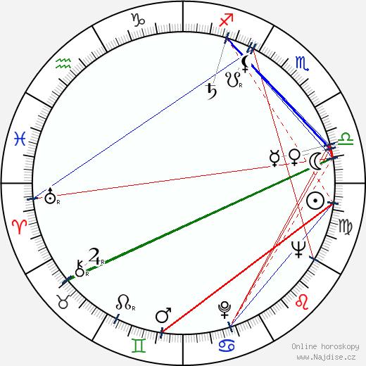 Henry Silva wikipedie wiki 2020, 2021 horoskop
