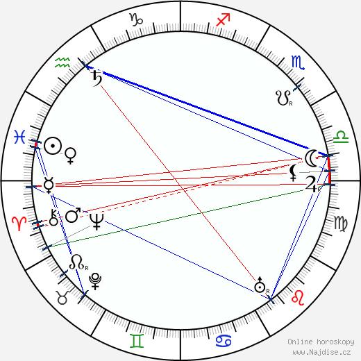 Henry Travers wikipedie wiki 2017, 2018 horoskop
