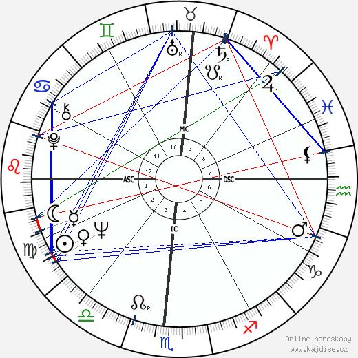 Henry Waxman wikipedie wiki 2018, 2019 horoskop