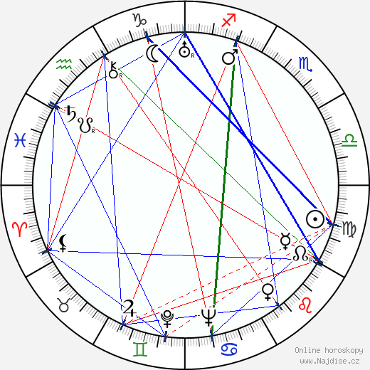 Henry Wilcoxon wikipedie wiki 2019, 2020 horoskop