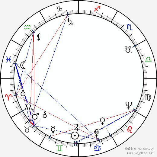 Henryk Machalica wikipedie wiki 2018, 2019 horoskop
