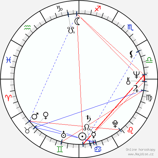 Henryk Talar wikipedie wiki 2018, 2019 horoskop