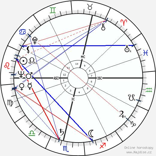 Herbert Baumann wikipedie wiki 2017, 2018 horoskop
