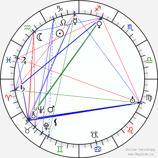 Herbert Brenon wikipedie wiki 2017, 2018 horoskop