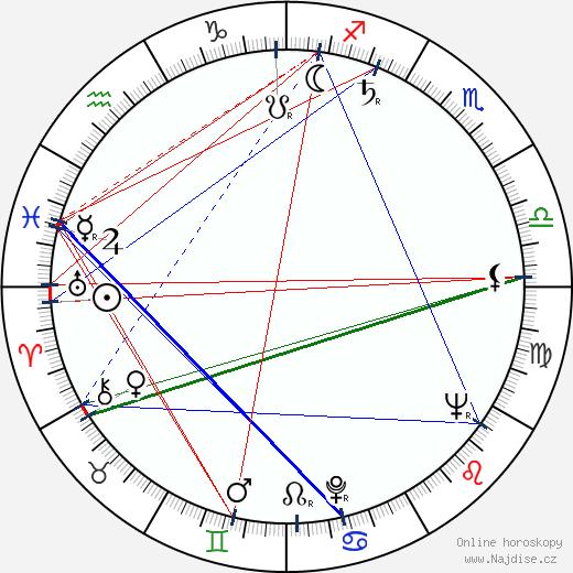 Herbert Fux wikipedie wiki 2019, 2020 horoskop