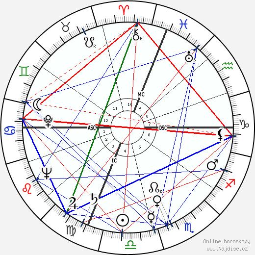 Herbert L. Beckington wikipedie wiki 2020, 2021 horoskop