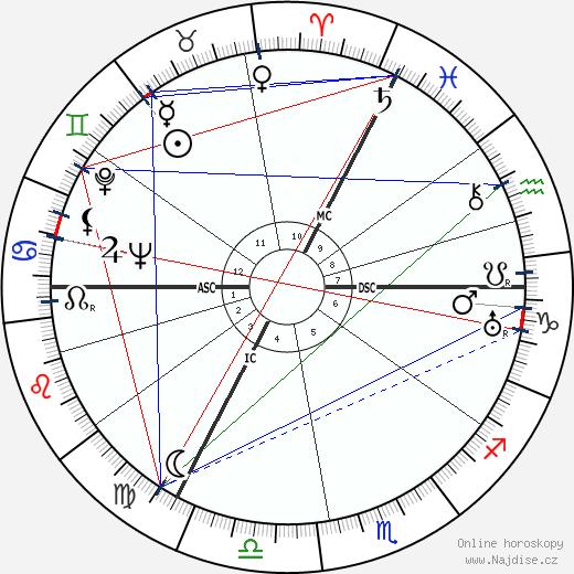 Hergé wikipedie wiki 2018, 2019 horoskop