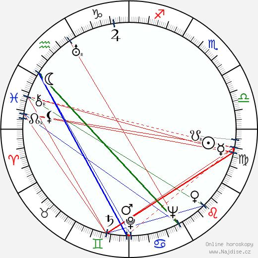 Herman Goldstine wikipedie wiki 2020, 2021 horoskop
