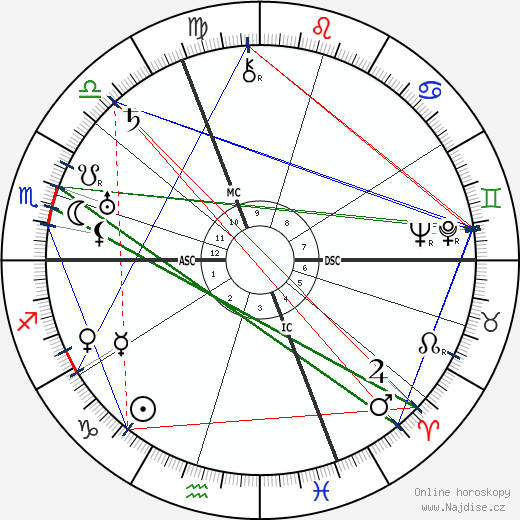 Hermann Göring wikipedie wiki 2018, 2019 horoskop