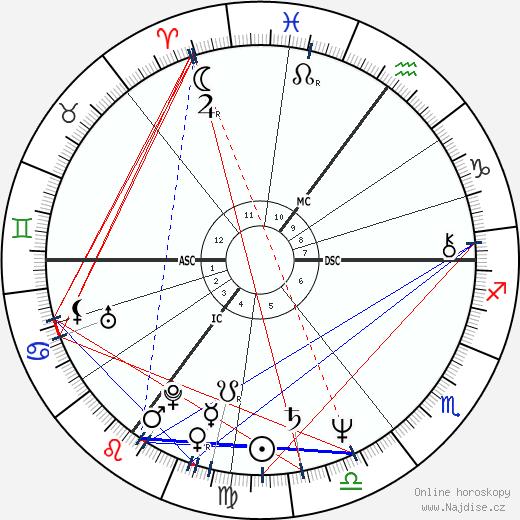 Hermann Guthmann wikipedie wiki 2018, 2019 horoskop