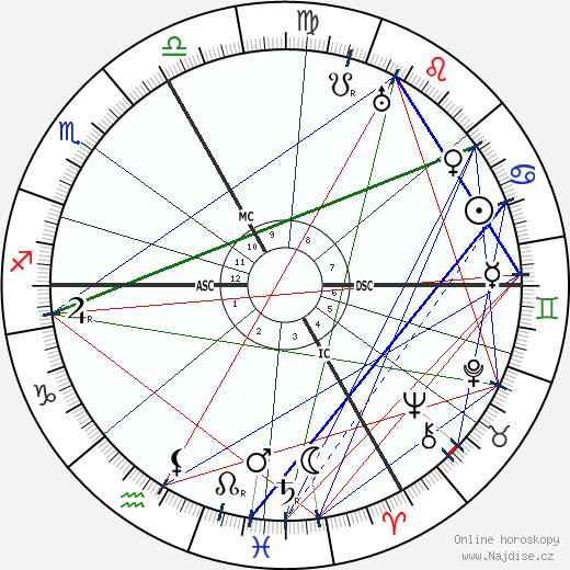 Hermann Hesse wikipedie wiki 2018, 2019 horoskop