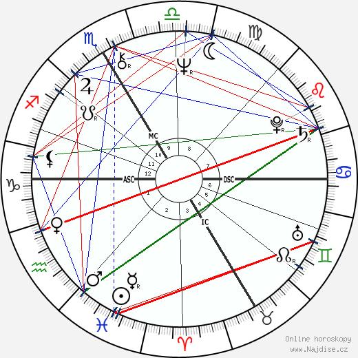 Hermann Meyer wikipedie wiki 2020, 2021 horoskop