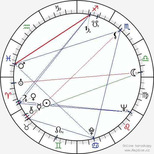 Hermina Pipinic wikipedie wiki 2018, 2019 horoskop