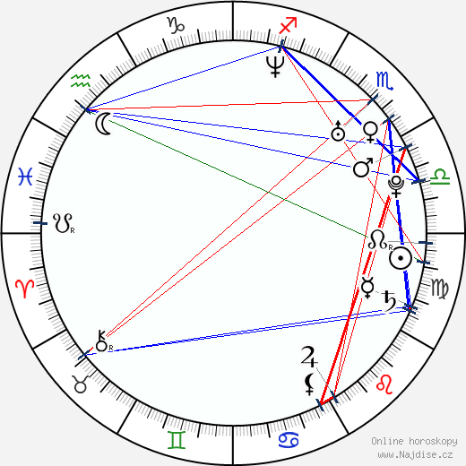 Hernán Sáez wikipedie wiki 2019, 2020 horoskop