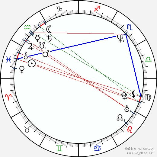 Herschel Walker wikipedie wiki 2017, 2018 horoskop
