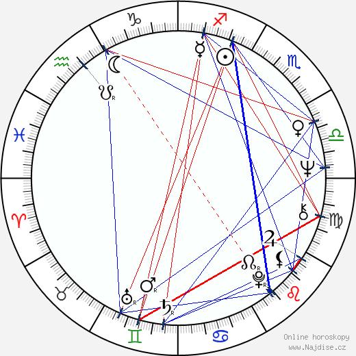 Hertta-Maija Niemi wikipedie wiki 2017, 2018 horoskop